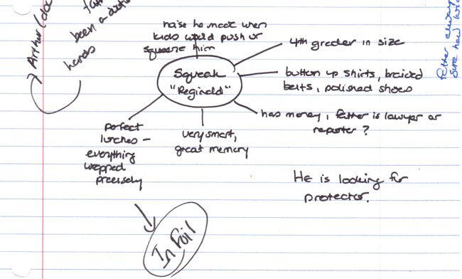 "Shelley Pearsall's character brainstorm for ""Squeak"""