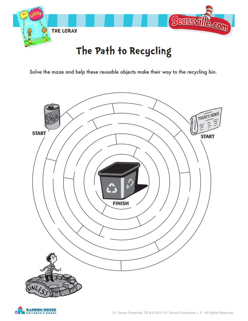 The Path to Recycling